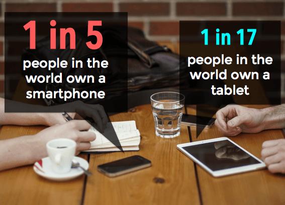 دارندگان موبایلهای هوشمند و تبلت