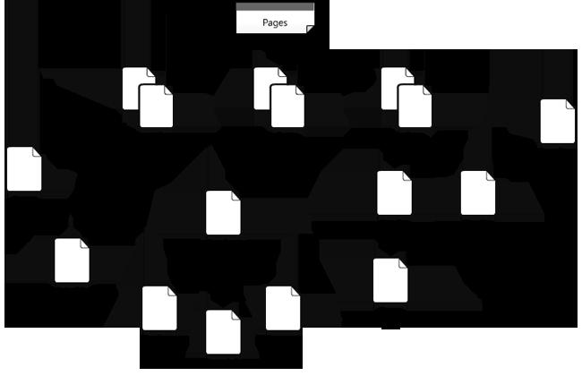 معماری اطلاعات توسط برگه ها